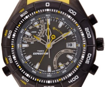 Men Watches for Rs.299